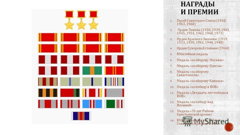 1. Герой Советского Союза (1958, 1963, 1968) 2. Орден Ленина (1938, 1939, 1943, 1945, 1953, 1963, 1968, 1973) 3. Орден Красного Знамени (1919, 1923, 1930, 1941, 1944, 1948) 4. Орден Суворова I степени (1944) 5. Юбилейная медаль 6. Медаль « за оборону