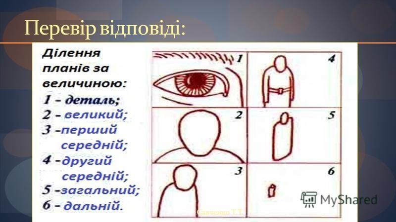 Перевір відповіді: Савченко Т.Т.