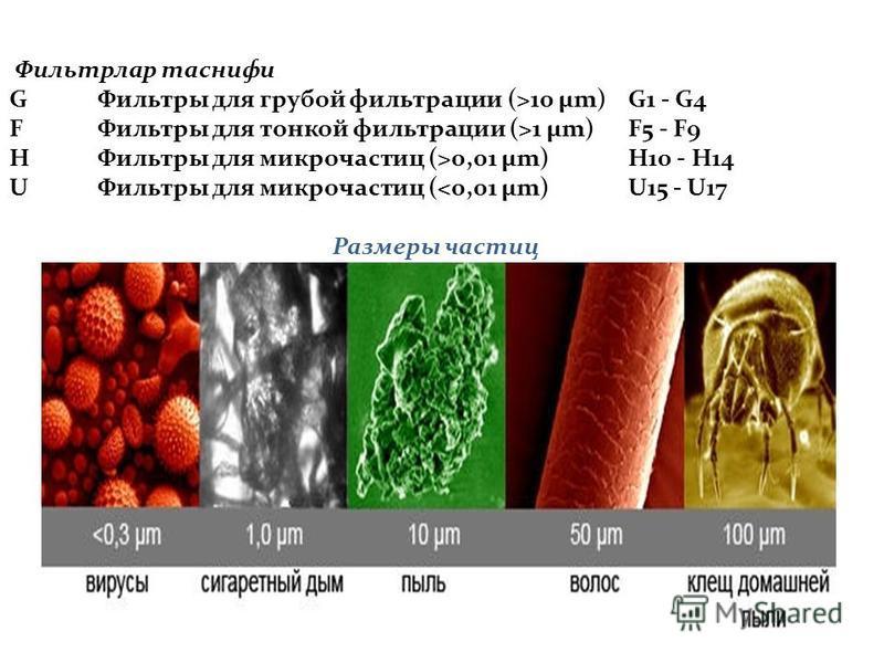 Фильтрлар таснифи GФильтры для грубой фильтрации (>10 µm)G1 - G4 FФильтры для тонкой фильтрации (>1 µm)F5 - F9 HФильтры для микрочастиц (>0,01 µm)H10 - H14 UФильтры для микрочастиц (<0,01 µm)U15 - U17 Размеры частиц
