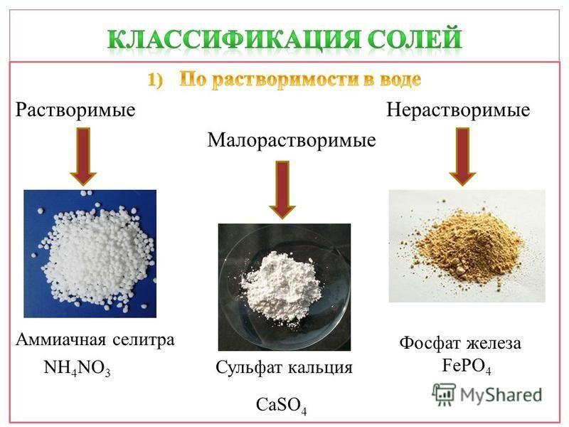 Фосфат железа FePO 4 CaSO 4