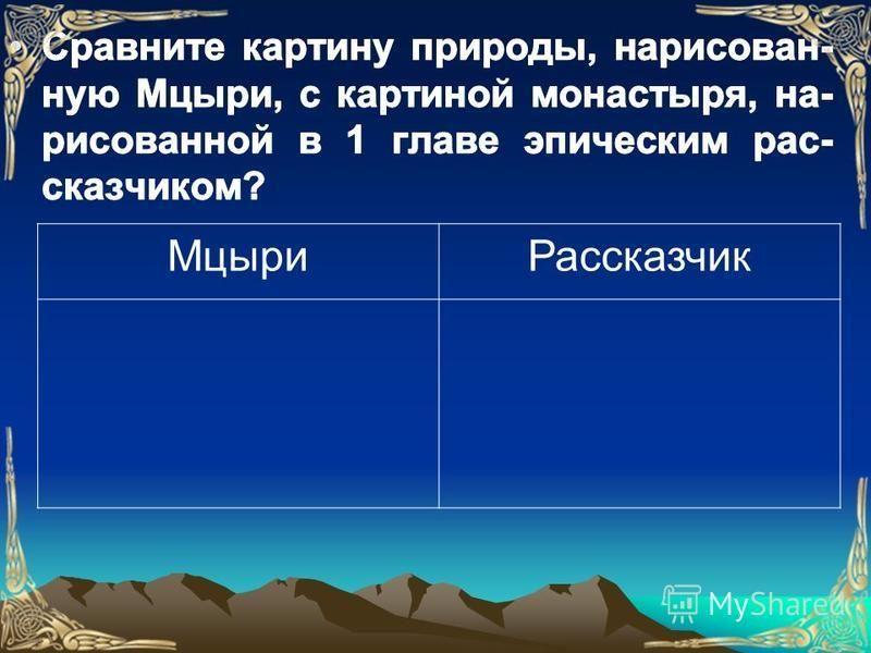 Мцыри Рассказчик