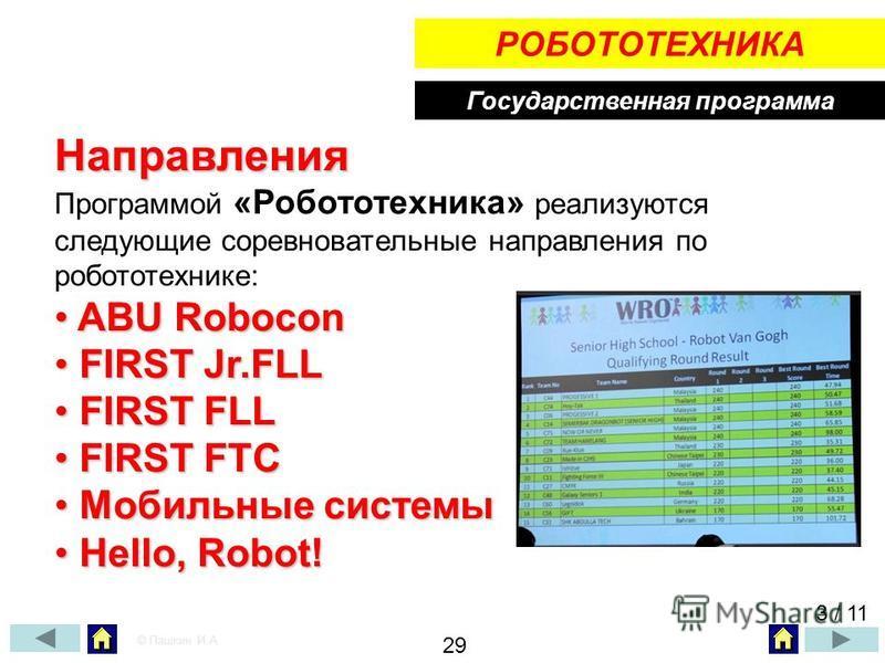 Государственная программа РОБОТОТЕХНИКА Направления Программой «Робототехника» реализуются следующие соревновательные направления по робототехнике: ABU Robocon ABU Robocon FIRST Jr.FLL FIRST Jr.FLL FIRST FLL FIRST FLL FIRST FTC FIRST FTC Мобильные си