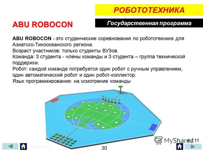 Государственная программа РОБОТОТЕХНИКА ABU ROBOCON ABU ROBOCON - это студенческие соревнования по робототехнике для Азиатско-Тихоокеанского региона. Возраст участников: только студенты ВУЗов. Команда: 3 студента - члены команды и 3 студента – группа