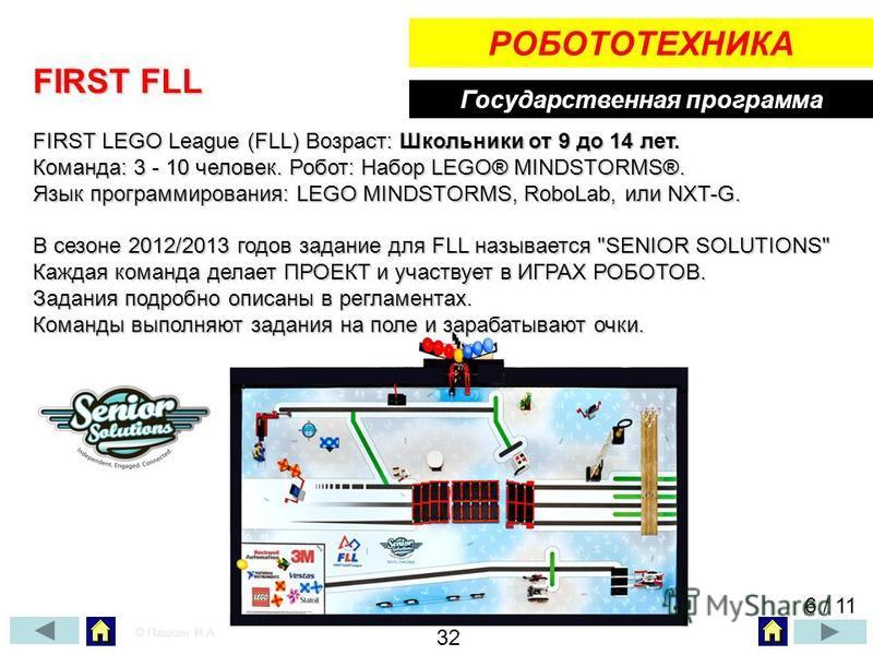Государственная программа РОБОТОТЕХНИКА FIRST FLL FIRST LEGO League (FLL) Возраст: Школьники от 9 до 14 лет. Команда: 3 - 10 человек. Робот: Набор LEGO® MINDSTORMS®. Язык программирования: LEGO MINDSTORMS, RoboLab, или NXT-G. В сезоне 2012/2013 годов
