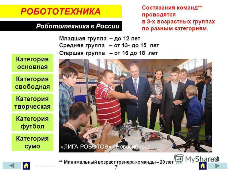 РОБОТОТЕХНИКА Робототехника в России Состязания команд** проводятся в 3-х возрастных группах по разным категориям. Младшая группа – до 12 лет Средняя группа – от 13- до 15 лет Старшая группа – от 16 до 18 лет Категория основная Категория свободная Ка