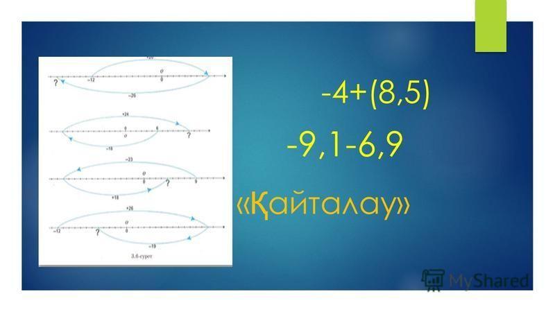 « Қ айталау» -4+(8,5) -9,1-6,9