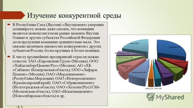 Изучение конкурентной среды В Республике Саха (Якутия) «Якутцемент» уверенно доминирует, можно даже сказать, что компания является монополистом на рынке цемента Якутии. Однако в других субъектах Российской Федерации доля продукции компании сравнитель