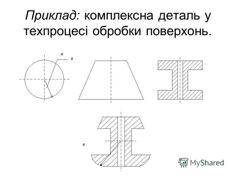 Приклад: комплексна деталь у техпроцесі обробки поверхонь. R R R