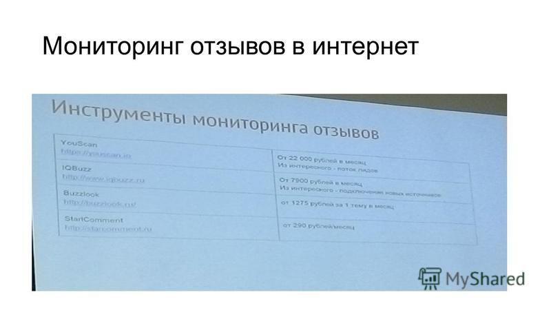Мониторинг отзывов в интернет