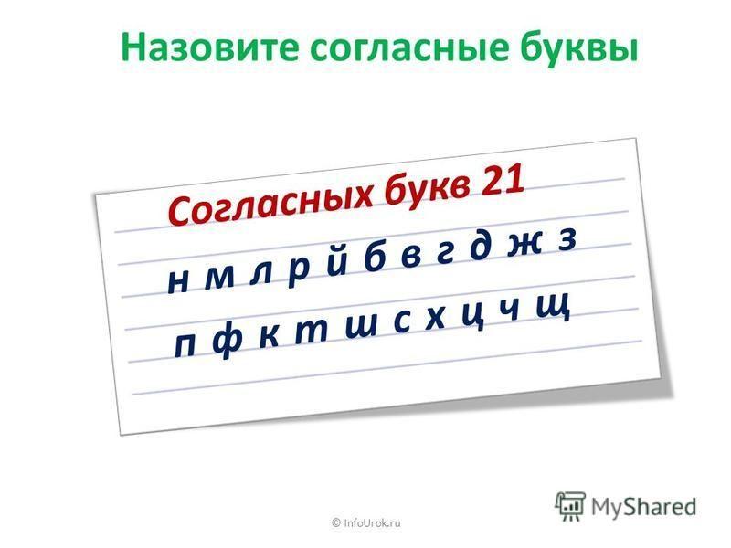 я [й' а] е [й' э] ё [й' о] ю [й' у] © InfoUrok.ru Гласные я, е, ё, ю могут обозначать 2 звука 1) в начале слова ёлка [й'олка] 2) после гласних боец [бай'эц] 3) после ъ или ь листья [л'ист'й'а]