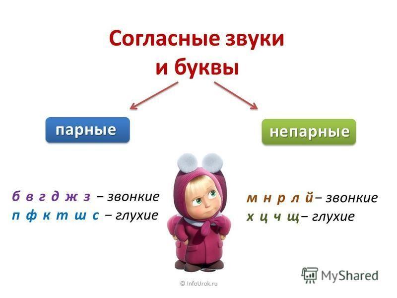 © InfoUrok.ru Согласные звуки твёрдые мягкие звонкие глухие
