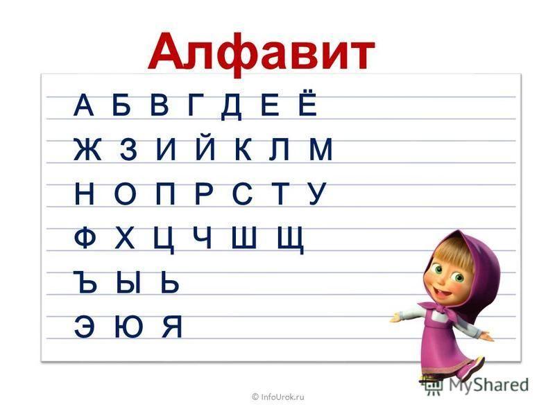 © InfoUrok.ru Вспомните Звуки мы говорим и слышим Буквы мы видим, читаем и пишем