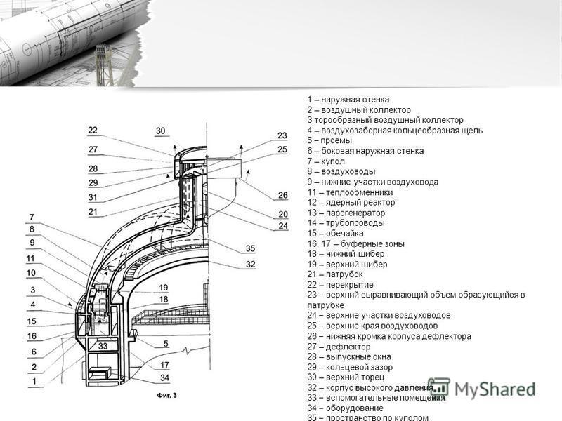 1 – наружная стенка 2 – воздушный коллектор 3 торообразный воздушный коллектор 4 – воздухозаборная кольцеобразная щель 5 – проемы 6 – боковая наружная стенка 7 – купол 8 – воздуховоды 9 – нижние участки воздуховода 11 – теплообменники 12 – ядерный ре