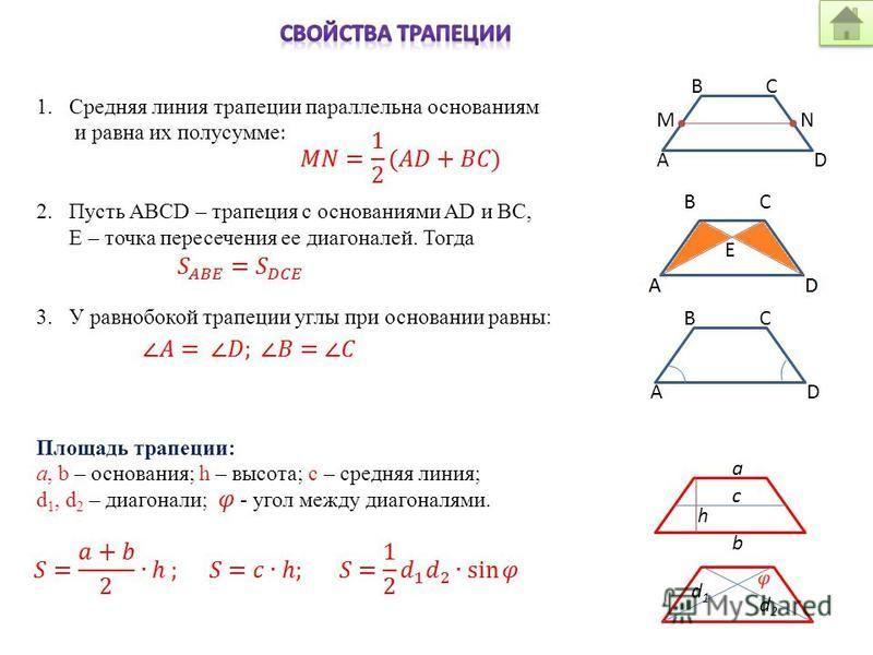 АD MN BC 1. Средняя линия трапеции параллельна основаниям и равна их полусумме : 2. Пусть ABCD – трапеция с основаниями AD и BC, Е – точка пересечения ее диагоналей. Тогда 3. У равнобокой трапеции углы при основании равны: Площадь трапеции: а, b – ос