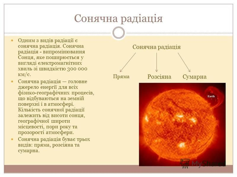 Одним з видів радіації є сонячна радіація. Сонячна радіація - випромінювання Сонця, яке поширюється у вигляді електромагнітних хвиль зі швидкістю 300 000 км/с. Сонячна радіація головне джерело енергії для всіх фізико-географічних процесів, що відбува