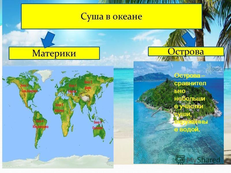 Суша в океане Острова Материки Острова – сравнительно небольшие участки суши, окружённы е водой.