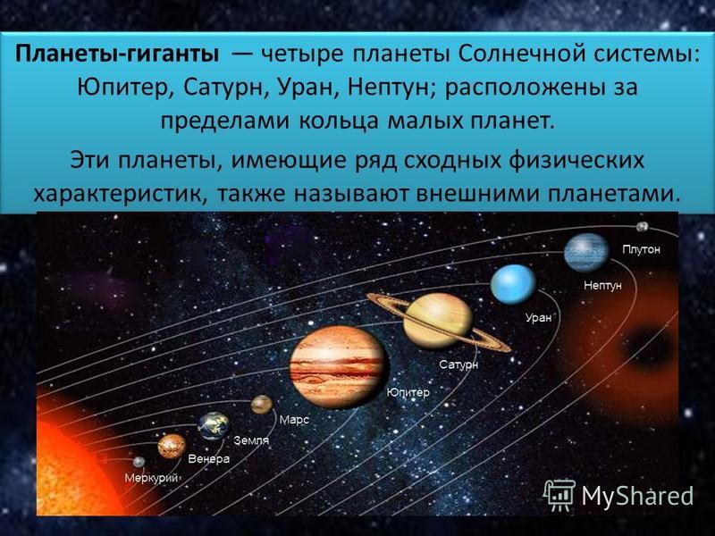 Планеты-гиганты четыре планеты Солнечной системы: Юпитер, Сатурн, Уран, Нептун; расположены за пределами кольца малых планет. Эти планеты, имеющие ряд сходных физических характеристик, также называют внешними планетами. Планеты-гиганты четыре планеты