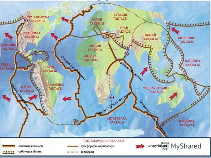 1-топ. Литосфера. Жер қыртысы. Минералдар - Еуразия, Оңтүстік Америка 2- топ. Мантия – Африка, Аустралия 3-топ. Ядро – Солтүстік Америка, Антарктида Зерттеу жұмысы. 1. Тақтаның атауы 2. Шекараласатын тақталар 3. Қозғалу жылдамдығы 4. Қозғалу бағыты