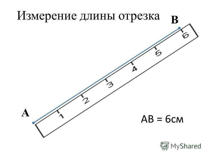 Измерение длины отрезка A B AB = 6 см