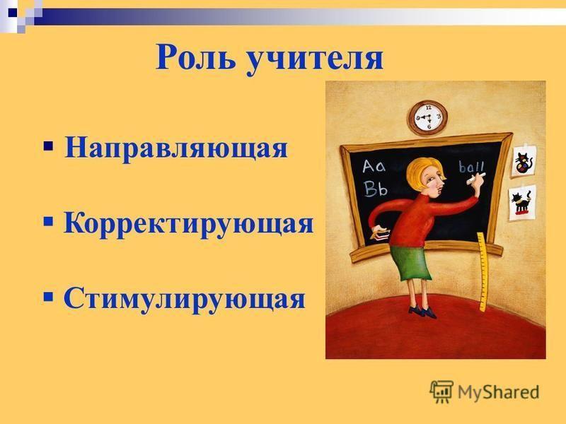 Роль учителя Направляющая Корректирующая Стимулирующая
