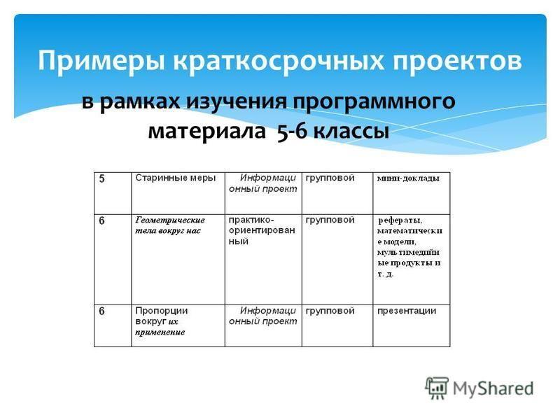 Примеры краткосрочных проектов в рамках изучения программного материала 5-6 классы