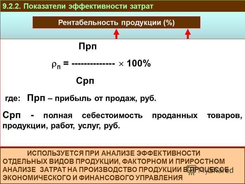 ПРОИЗВОДСТВО И РЕАЛИЗАЦИЯ ТРУДОВЫЕР ЕСУРСЫ ОБОРОТНЫЕ СРЕДСТВА ОСНОВНЫЕ СРЕДСТВА 9.2.2. Показатели эффективности затрат Рентабельность продукции (%) ОБЪЕМЫ ПРОИЗВОДСТВО И РЕАЛИЗАЦИИ ПРОДУКЦИИ ВАЛОВАЯ ПРОДУКЦИЯ ТОВАРНАЯ ПРОДУКЦИЯ РЕАЛИЗОВАН- НАЯ ПРОДУК