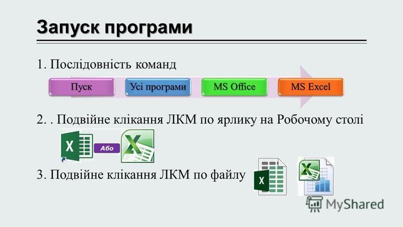 Запуск програми 1. Послідовність команд 2.. Подвійне клікання ЛКМ по ярлику на Робочому столі 3. Подвійне клікання ЛКМ по файлу Пуск Усі програми MS Office MS Excel