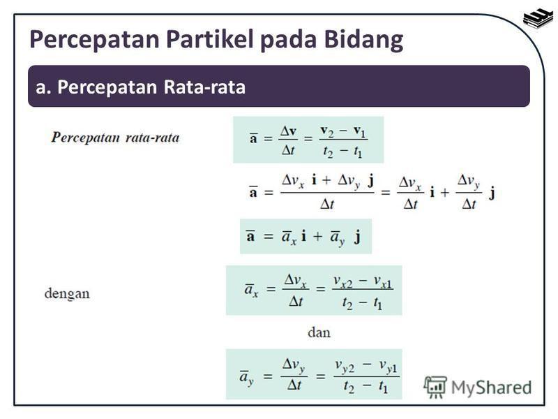 Percepatan Partikel pada Bidang a. Percepatan Rata-rata