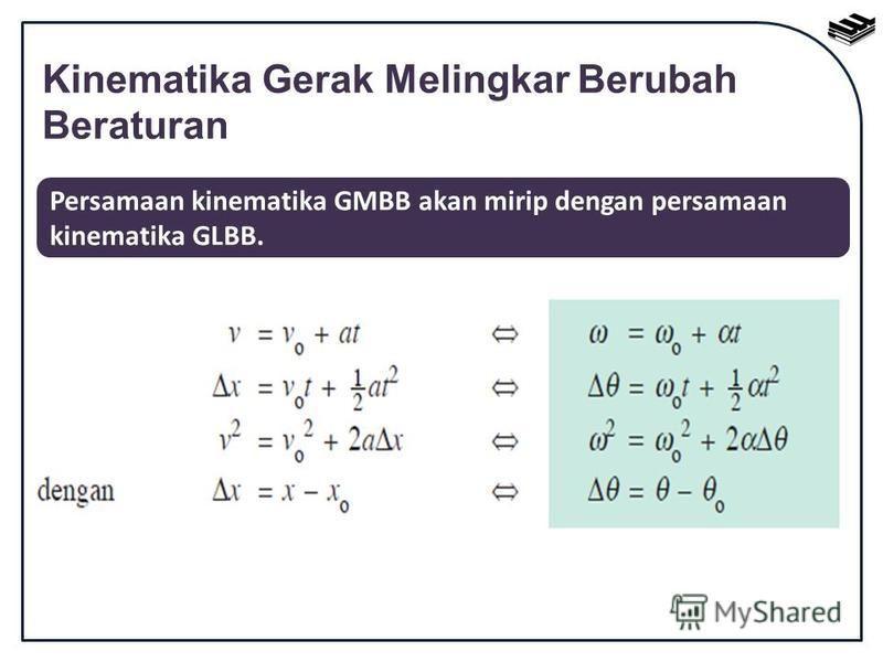 Kinematika Gerak Melingkar Berubah Beraturan Persamaan kinematika GMBB akan mirip dengan persamaan kinematika GLBB.