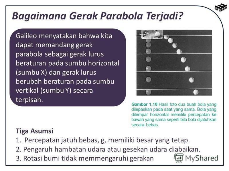 Bagaimana Gerak Parabola Terjadi? Galileo menyatakan bahwa kita dapat memandang gerak parabola sebagai gerak lurus beraturan pada sumbu horizontal (sumbu X) dan gerak lurus berubah beraturan pada sumbu vertikal (sumbu Y) secara terpisah. Tiga Asumsi