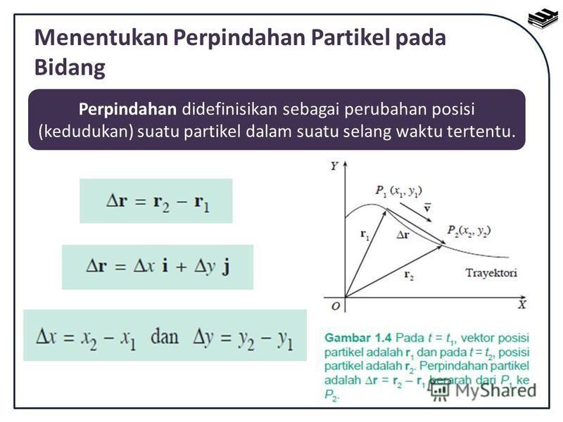 Menentukan Perpindahan Partikel pada Bidang Perpindahan didefinisikan sebagai perubahan posisi (kedudukan) suatu partikel dalam suatu selang waktu tertentu.