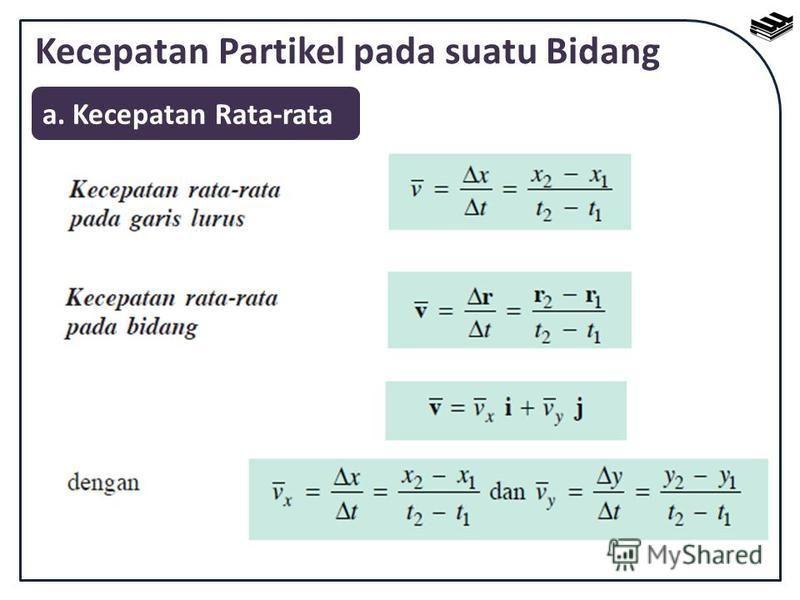 Kecepatan Partikel pada suatu Bidang a.Kecepatan Rata-rata