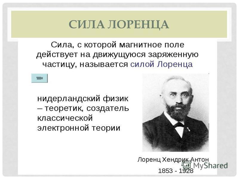 СИЛА ЛОРЕНЦА