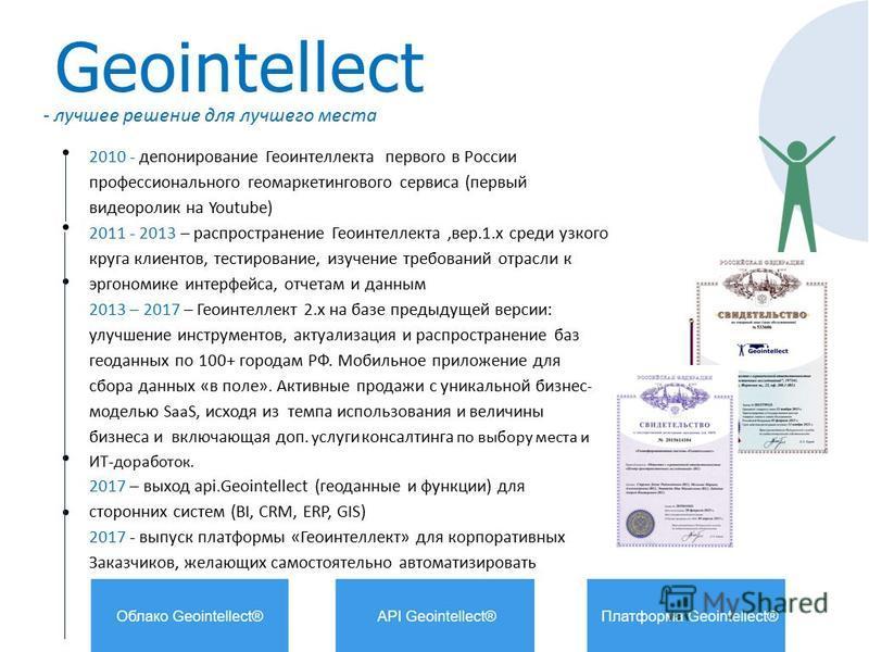 Geointellect 2010 - депонирование Геоинтеллекта первого в России профессионального маркетингового сервиса (первый видеоролик на Youtube) 2011 - 2013 – распространение Геоинтеллекта,вер.1. х среди узкого круга клиентов, тестирование, изучение требован