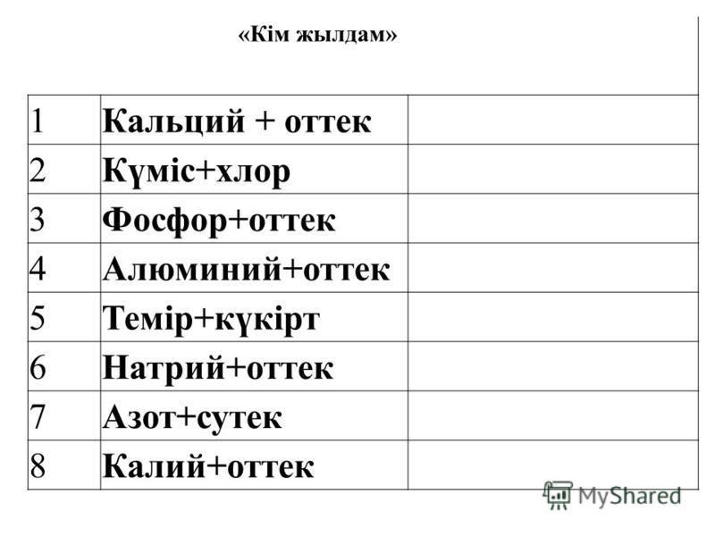 «Кім жил дам» 1Кальций + оттек 2Күміс+хлор 3Фосфор+оттек 4Алюминий+оттек 5Темір+күкірт 6Натрий+оттек 7Азот+суток 8Калий+оттек