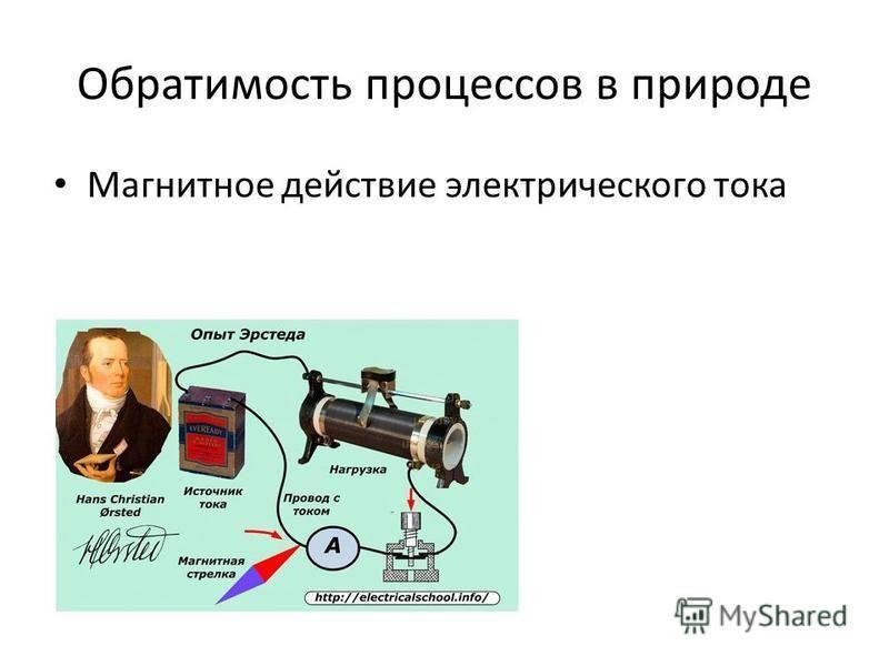 Обратимость процессов в природе Магнитное действие электрического тока