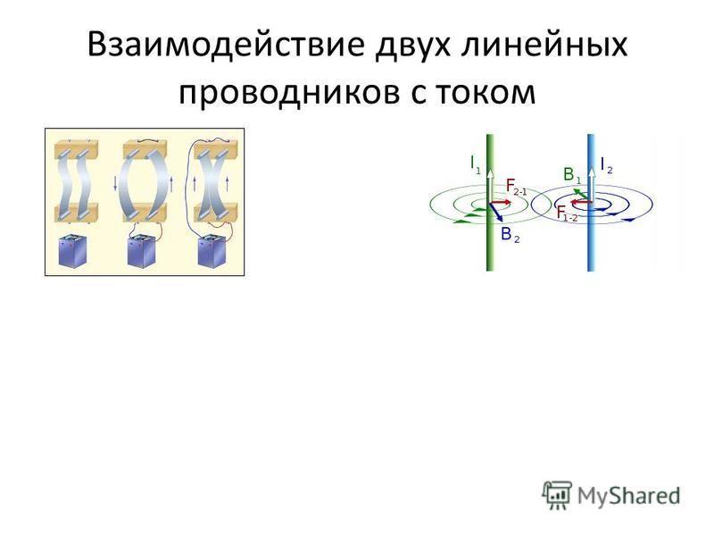 Взаимодействие двух линейных проводников с током