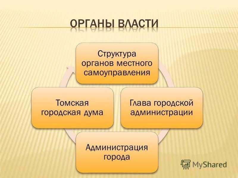 Структура органов местного самоуправления Глава городской администрации Администрация города Томская городская дума