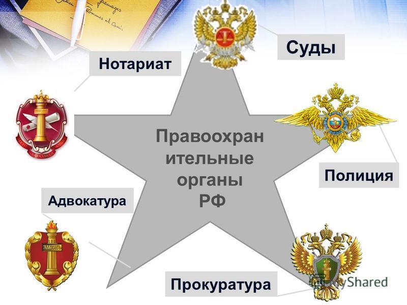 Правоохран ительные органы РФ Суды Нотариат Полиция Прокуратура Адвокатура