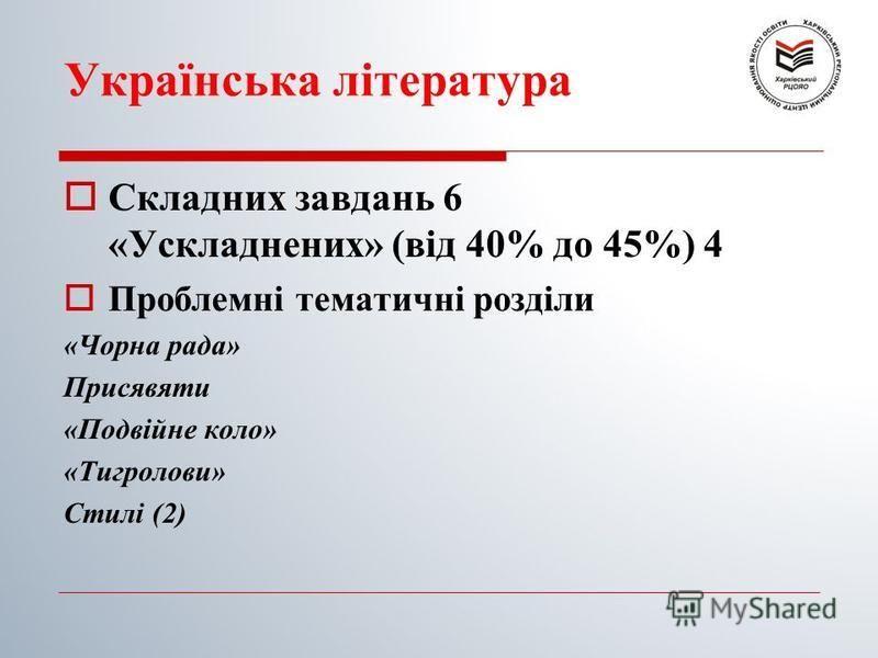 Українська література Складних завдань 6 «Ускладнених» (від 40% до 45%) 4 Проблемні тематичні розділи «Чорна рада» Присявяти «Подвійне коло» «Тигролови» Стилі (2)