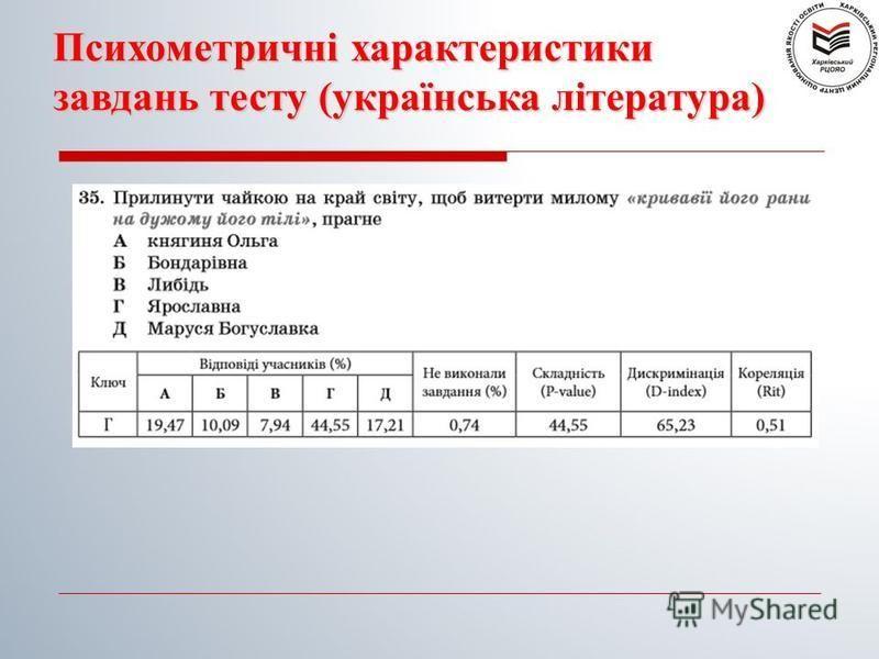 Психометричні характеристики завдань тесту (українська література)