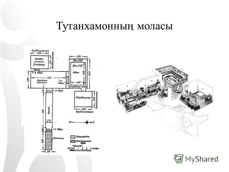 Тутанхамонның моласы