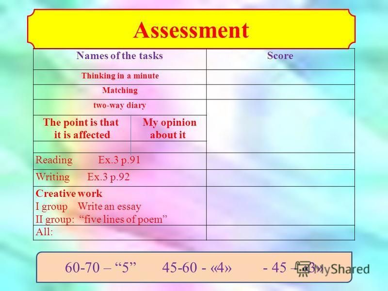 Assessment Names of the tasksScore Thinking in a minute Matching two-way diary The point is that My opinion it is affected about it Reading Ex.3 p.91 Writing Ex.3 p.92 Creative work I group Write an essay II group: five lines of poem All: 60-70 – 5 4
