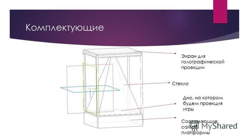 Комплектующие Экран для голографической проекции Стекло Дно, на котором будем проекция игры Составляющие, самой платформы