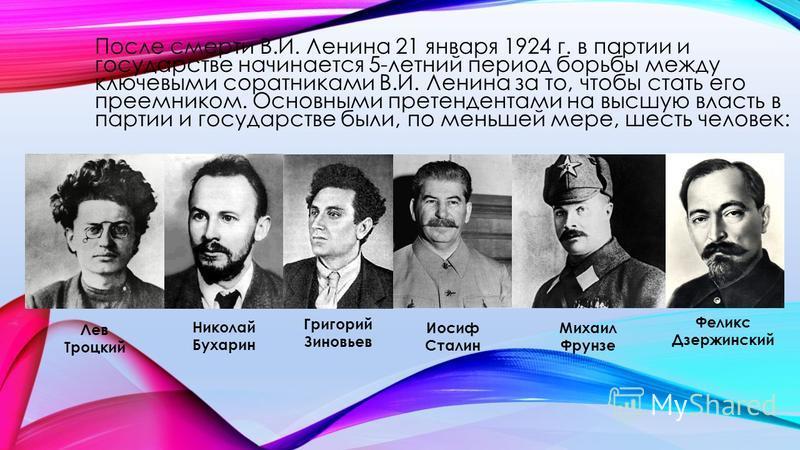 После смерти В.И. Ленина 21 января 1924 г. в партии и государстве начинается 5-летний период борьбы между ключевыми соратниками В.И. Ленина за то, чтобы стать его преемником. Основными претендентами на высшую власть в партии и государстве были, по ме