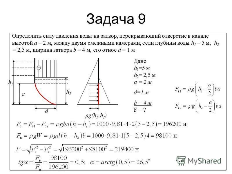 Задача 9 Определить силу давления воды на затвор, перекрывающий отверстие в канале высотой a = 2 м, между двумя смежными камерами, если глубины воды h 1 = 5 м, h 2 = 2,5 м, ширина затвора b = 4 м, его относ d = 1 м h1h1 h2h2 a Дано h 1 =5 м h 2 = 2,5