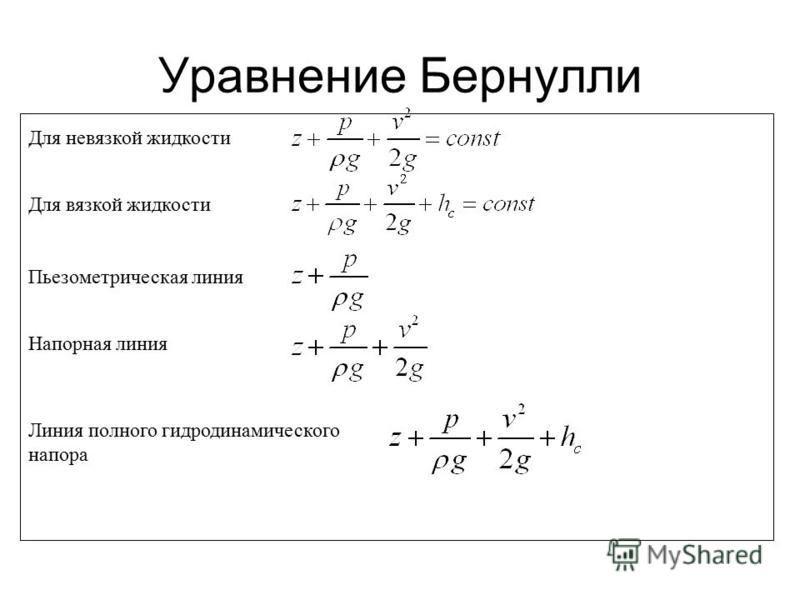 Уравнение Бернулли Для невязкой жидкости Для вязкой жидкости Пьезометрическая линия Напорная линия Линия полного гидродинамического напора