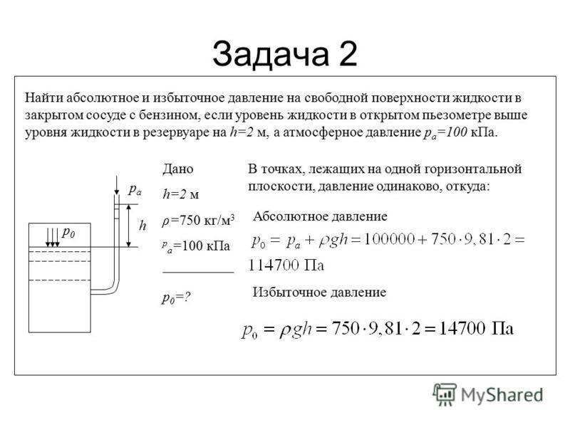 Задача 2 Найти абсолютное и избыточное давление на свободной поверхности жидкости в закрытом сосуде с бензином, если уровень жидкости в открытом пьезометре выше уровня жидкости в резервуаре на h=2 м, а атмосферное давление p a =100 к Па. papa p0p0 h