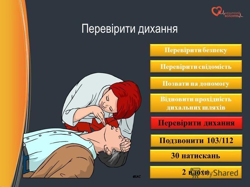 Перевірити безпеку Перевірити свідомість Позвати на допомогу Відновити прохідність дихальних шляхів Перевірити дихання Подзвонити 103/112 30 натискань 2 вдохи Перевірити дихання