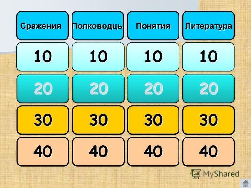 10 20 30 40 Сражения ПолководцыПонятия Литература